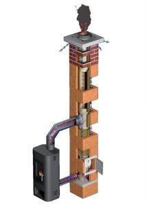 Komínové systémy CIKO - BAUMA MB